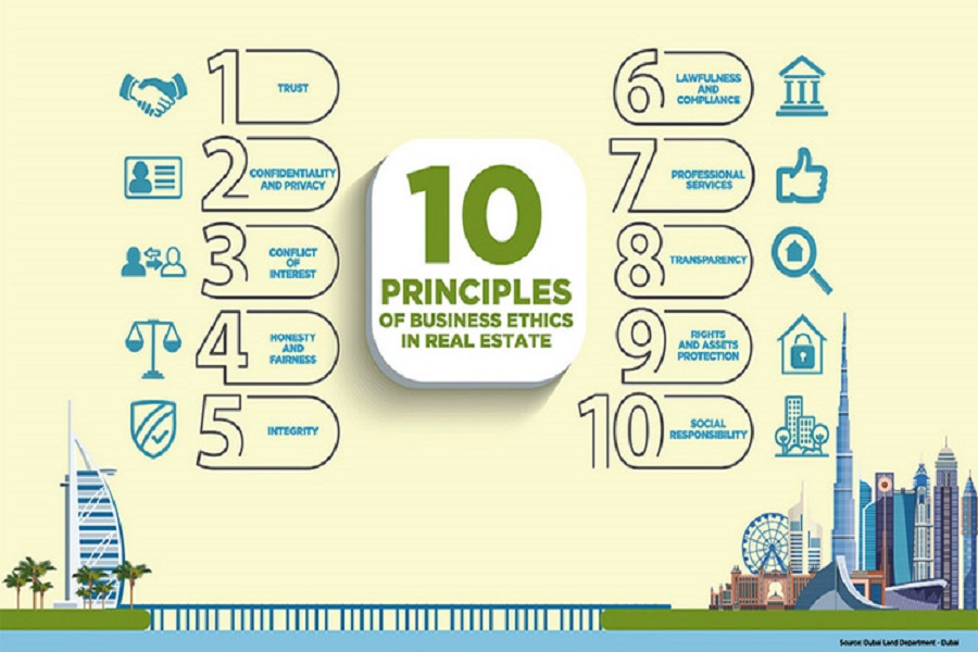 DLD announces 10 principles of business ethics in real estate