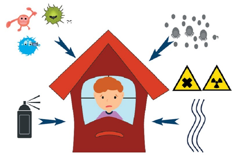 Sick Building Syndrome & its Challenges