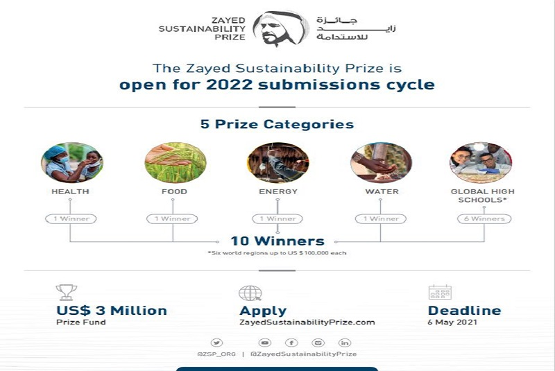Zayed Sustainability Prize is open for 2022 submissions