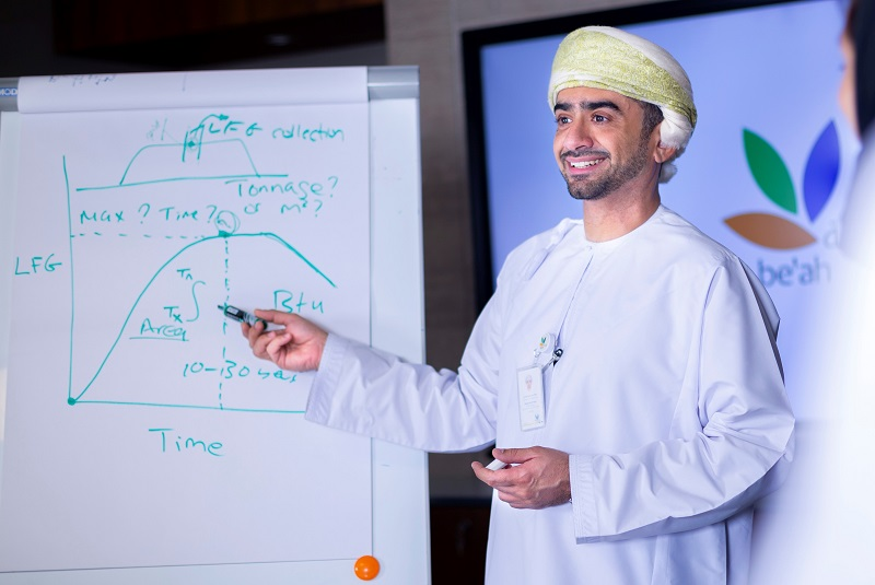 Significance of Training in Waste Management<br><small>-By Dr. Mohab Ali Al-Hinai</small>