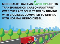 McDonald's UAE truck fleet hits five million km milestone run by biodiesel