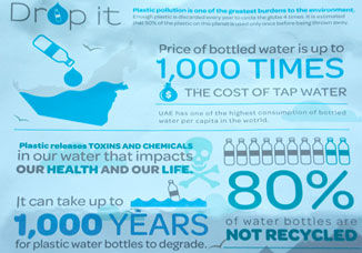 Say no to plastic bottles, campaign urges