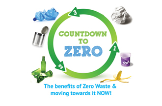 Zero Waste Scotland publishes Carbon report and commends recycling progress